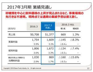 エバラ食品工業2017年3月期業績見通し