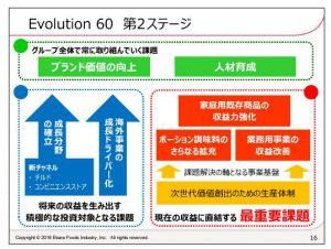 エバラ食品工業Evolution60第2ステージ