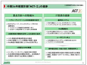 ジャックス中期3ヵ年経営計画「ACT-Σ」の進捗