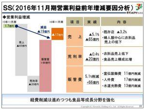 セブン&アイホールディングスSS(2016年11月期営業利益前年増減要因分析9