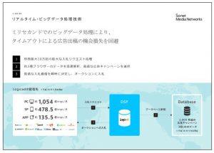 ソネット・メディア・ネットワークスリアルタイム・ビッグデータ処理技術