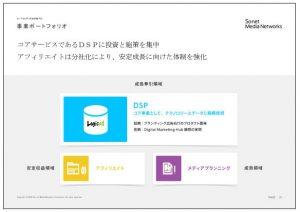 ソネット・メディア・ネットワークス事業ポートフォリオ