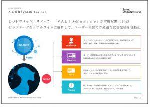 ソネット・メディア・ネットワークス人工知能「VALIS-Engine」