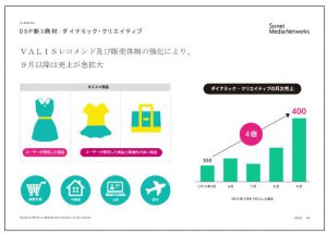 ソネット・メディア・ネットワークスDSP新3商材:ダイナミック・クリエイティブ