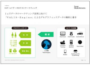 ソネット・メディア・ネットワークスDSP:IoTデータのテストマーケティング