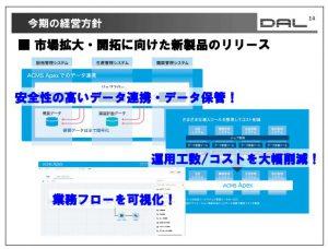 データ・アプリケーション今期の経営方針②