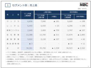 ナックセグメント別売上高-1