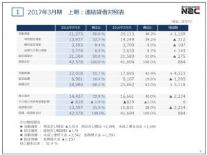 ナック2017年3月期上期連結貸借対照表