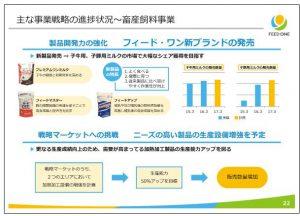 フィード・ワン主な事業戦略の進捗状況~畜産飼料事業