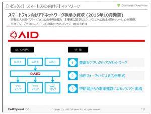 フルスピード【トピックス】スマートフォン向けアドネットワーク