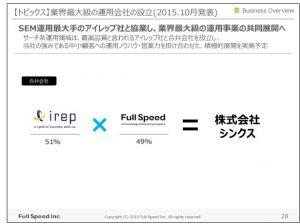 フルスピード【トピックス】業界最大級の運用会社の設立(2015.10月発表)-