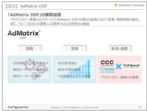 フルスピード【注力】AdMatrix-DSP