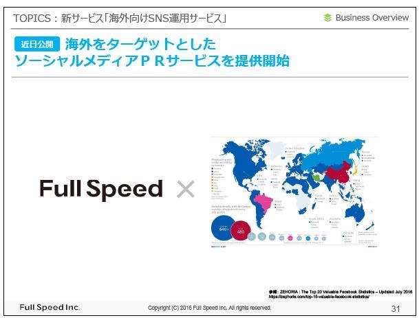 フルスピードTOPICS:新サービス「海外向けSNS運用サービス」