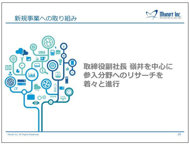 マイネット新規事業への取り組み