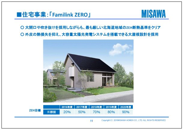 ミサワホーム住宅事業:「Familink-ZERO」