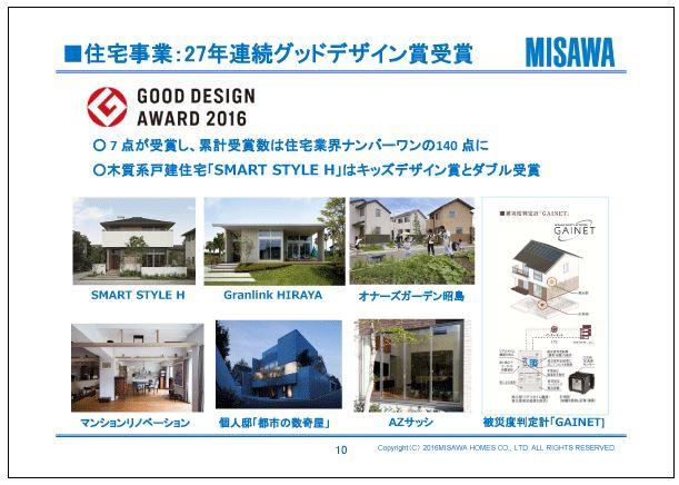 ミサワホーム住宅事業:27年連続グッドデザイン賞受賞