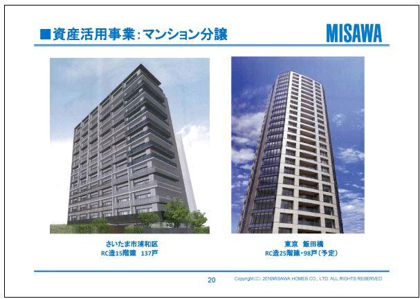 ミサワホーム資産活用事業:マンション分譲2