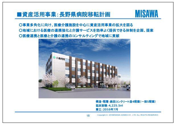 ミサワホーム資産活用事業:長野県病院移転計画