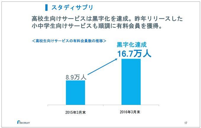 2017年1月 – ページ 3 – 株主総会や決算説明会のまとめサイト ...