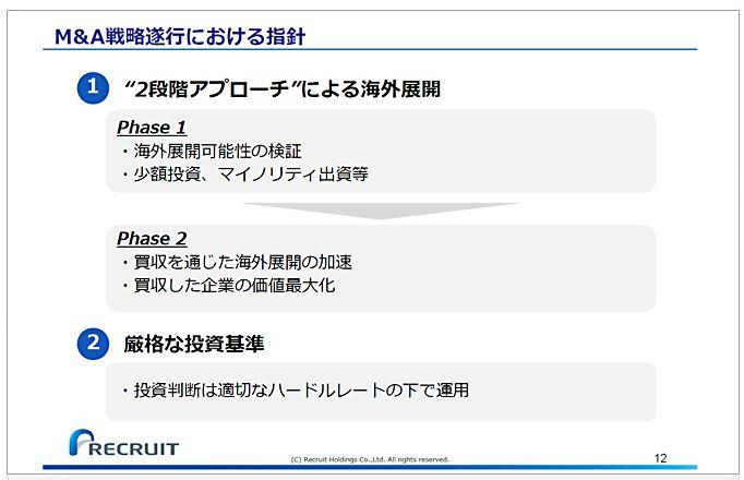 リクルートホールディングスMA戦略遂行における指針