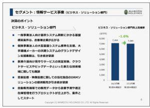 豆蔵ホールディングスセグメント:情報サービス事業(ビジネス・ソリューション部門)