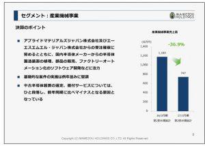 豆蔵ホールディングスセグメント:産業機械事業