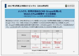 豆蔵ホールディングスメノックス、世界が認めたCMS-Drupalを用いたWebシステムの開発サービスを開始
