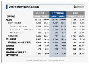 豆蔵ホールディングス2017年3月期中間決算連結損益