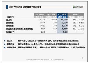 豆蔵ホールディングス2017年3月期-連結業績予想の概要