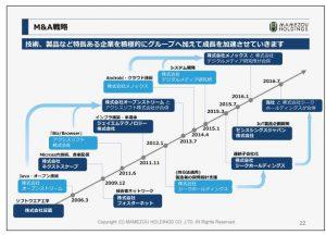 豆蔵ホールディングスM&A戦略