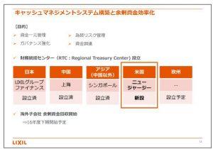 LIXILグループキャッシュマネジメントシステム構築と余剰資金効率化