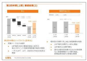 LIXILグループ第2四半期(上期)業績結果(2)