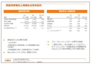 LIXILグループ資産効率強化と規律ある資本配分