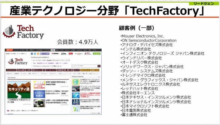 アイティメディア産業テクノロジー分野「TechFactory」