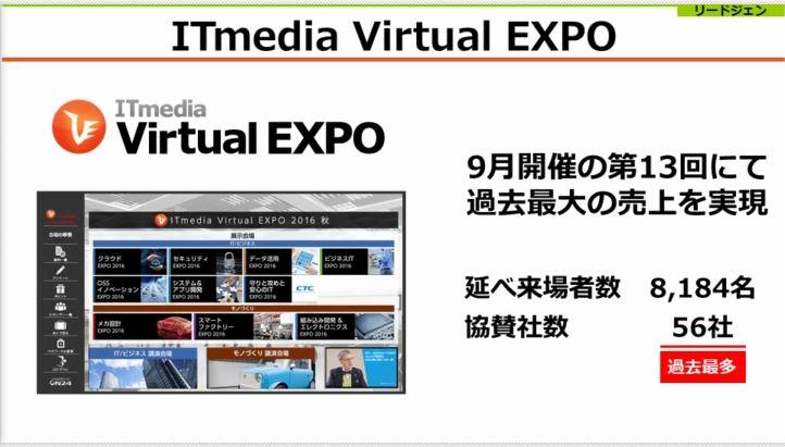 アイティメディアITmedia-Virtual-EXPO