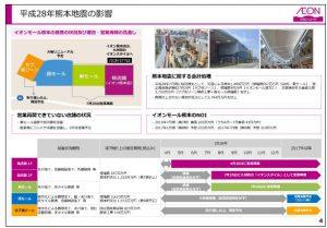 イオンリート平成28年熊本地震の影響