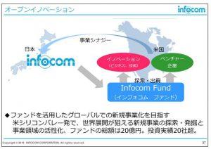 インフォコムオープンイノベーション