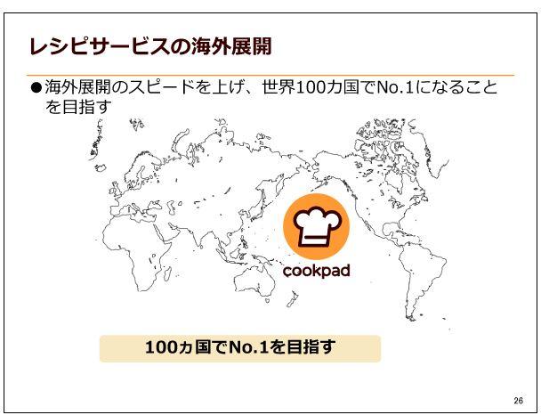 クックパッドレシピサービスの海外展開