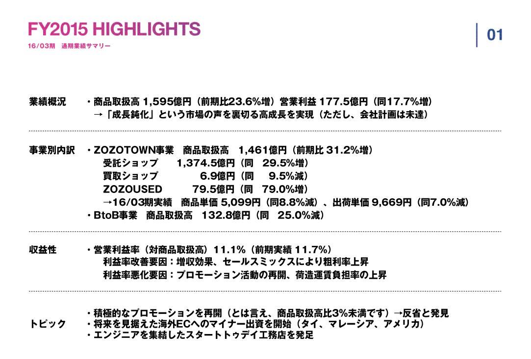 小売業 – 株主総会や決算説明会...