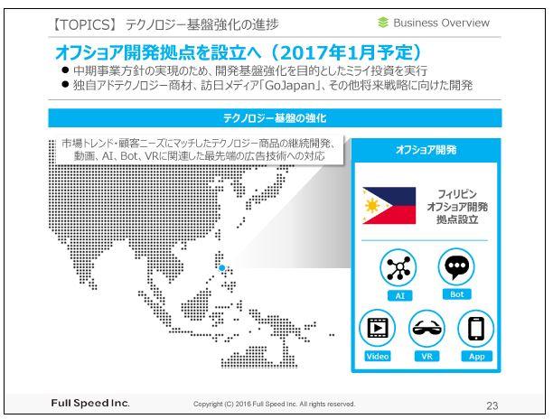 ネクスト【TOPICS】テクノロジー基盤強化の進捗