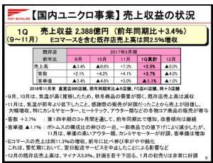 ファーストリテイリング【国内ユニクロ事業】売上収益の状況