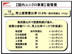 ファーストリテイリング【国内ユニクロ事業】販管費