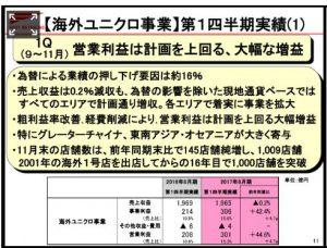 ファーストリテイリング【海外ユニクロ事業】第1四半期実績(1)