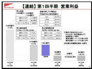 ファーストリテイリング【連結】第1四半期-営業利益
