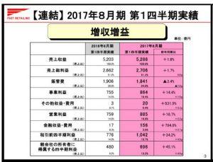 ファーストリテイリング【連結】2017年8月期-第1四半期実績