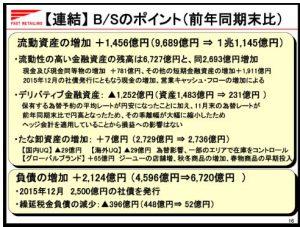 ファーストリテイリング【連結】BSのポイント(前年同期末比)