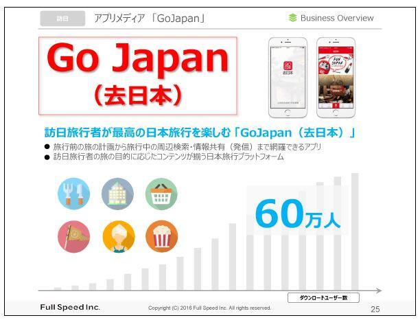 フルスピードアプリメディア「GoJapan」