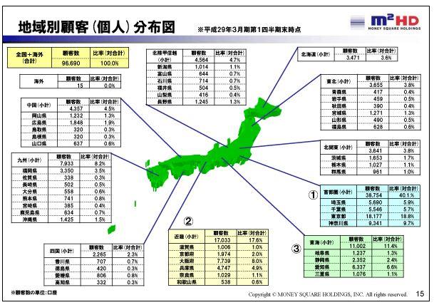 マネースクウェアHD地域別顧客(個人)分布図