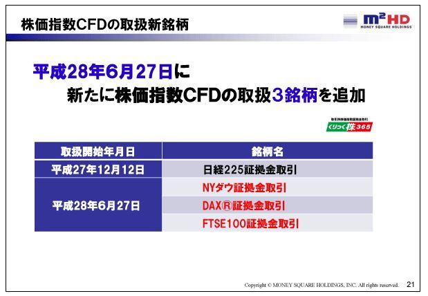 マネースクウェアHD株価指数CFDの取扱新銘柄
