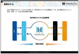 メディアドゥ事業モデル